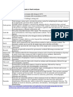Description of typical tests in feed analyses