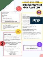Type Semantics Summary Pt 1