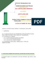 331303280-Unidad-3-Subestaciones-electricas.pdf