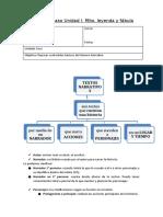 Guía repaso unidad 1 género narrativo.docx