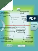 DIAGRAMA DE PESCADO GESTION INTEGRAL DE RESIDUOS GRUPAL.pdf