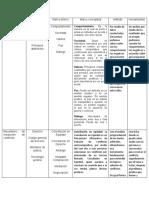 Objetivo especifico proyecto.docx