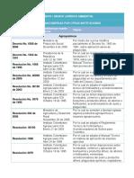 Reglamento para la produccion organica (1).pdf