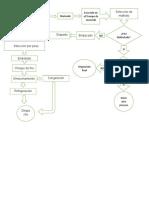 borrador diagrama de flujo.docx
