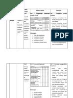 renpra implementasi evaluasi.docx