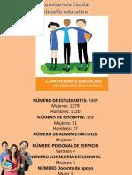 Convivencia_Escolar_Resumen.ppt