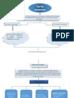MAPA CONCEPTUAL LAS TEORIAS ECONOMICAS.pdf