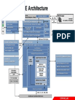 OBIEE Architecture With BI Publisher