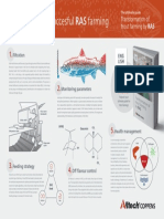 Infographic - RAS manual_v3
