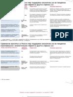 Меры Поддержки Экономики в Рф и в Мире Covid 19 (1)