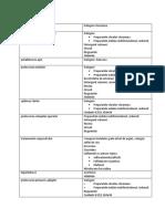 indicațiile antisepticelor și chimioterapicelor