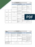 Matriz de identificacion de producto no conforme