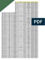 PDV Courrier International 1536