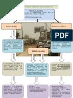 Mapa Conceptual - Problema Ambientes
