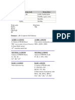 pH tables.pdf