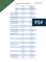 Licencias de Antivirus Panda 2016 FES