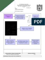 DIAGRAMA DE FLUJO Sintesis de acido fumarico
