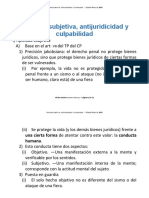 Tipicidad Subjetiva, Antijuridicidad y Culpabilidad - CLASE 2