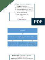 Trabajo de fisica-Jorge Luis-2-D