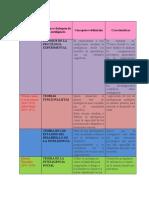 403040_227-maria fernanda vasquez - Fase 2 - Teorías y procesos de la inteligencia