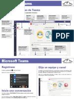 Guia rápida de uso Microsoft Teams.pdf