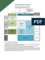 Diagrama Ensino Superior Português