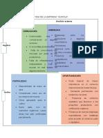 Análisis FODA Quirola.docx
