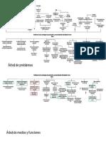 ARBOL DE PROBLEMAS MICROEMPRESA