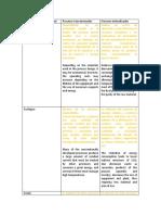 Pilares de la sustentabilidad.docx