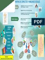 RESOLUCIONES ALTERNATIVAS DE CONFLICTOS Y HABILIDADES SOCIALES.pptx