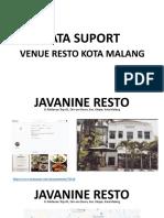 Data suport Resto Malang Javanine  Latar Ijen  Taman Indie
