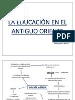 LA EDUCACIÓN EN EL MEDIO ORIENTE
