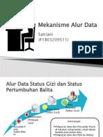 Tugas Alur Data.pptx
