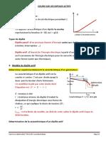 Tsp3-2a Crs Dipôle Actifs