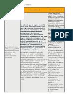 API 1 Derecho Privado