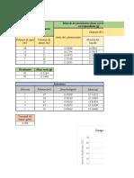Resultados práctica mezclas binarias lab Fisicoquímica.xlsx