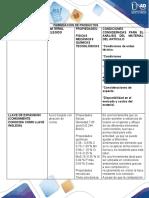 Tarea_1_Procesos industriales_Silvestre.