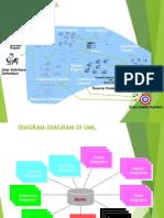 diagram uml.pdf