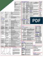 82-OEMAN-IN Invertek ODE User Guide v1.03.pdf