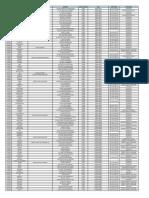 Points de vente IdF Télérama