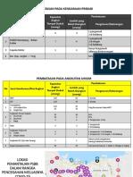 PSBB ANGKUTAN UMUM DKI JAKARTA.pdf.pdf