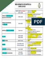 Resumen normativa matrícula_2019-20