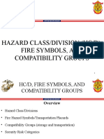13  HC-D, FIRE SYMBOLS, COMP GROUPS