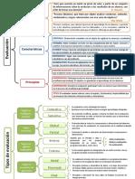 Cuadro Sinoptico Evaluacion - Kenya Nolasco..pdf