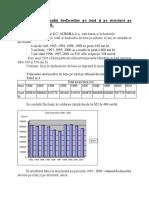Analiza volumului desfacerilor pe total şi pe structură pe perioada 1999