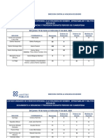 Reporte Unidades Denuncias Cuarentena Del 19 de Marzo Al 01 de Abril 2020.PDF