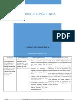 CUADRO DE CONGRUENCIA.docx