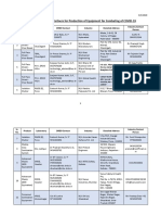 Product Address List and Contacts for Website V3.pdf