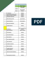 Pune industries Database.xlsx
