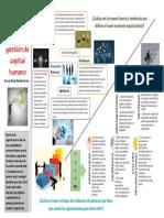 Infografía - Nuevo escenario en la gestión de Capital de Trabajo